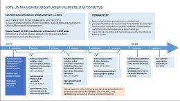 Sote- ja maakuntauudistuksen uusi aikajana on julkaistu valtioneuvoston sivuilla.